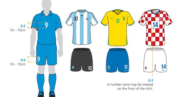 Conheça 6 regras curiosas da Fifa para uniformes das seleções  e481bcaee42da